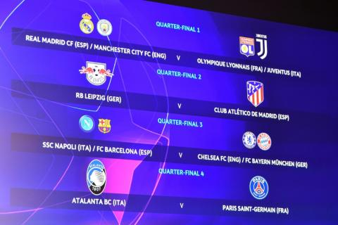 Champions League Draw Offers Possibility Barcelona-Bayern Clash In Lisbon