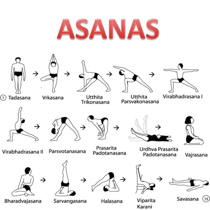 Indian official claims yoga can cure cancer