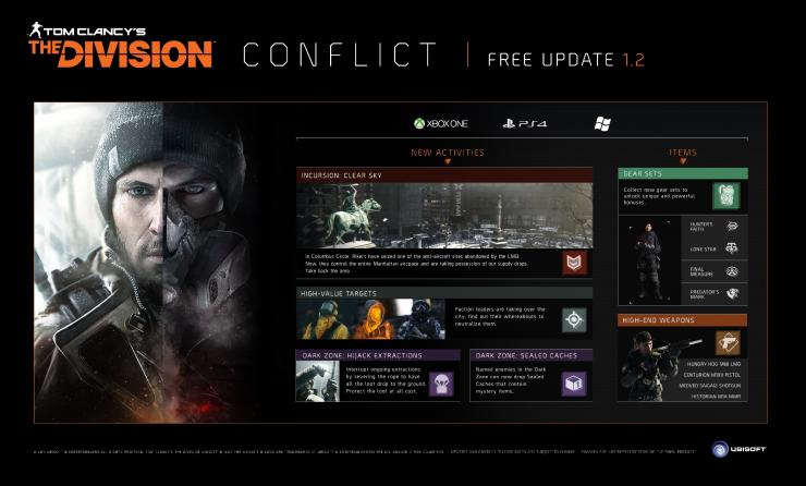 The Division' 1 2 update causes missing characters