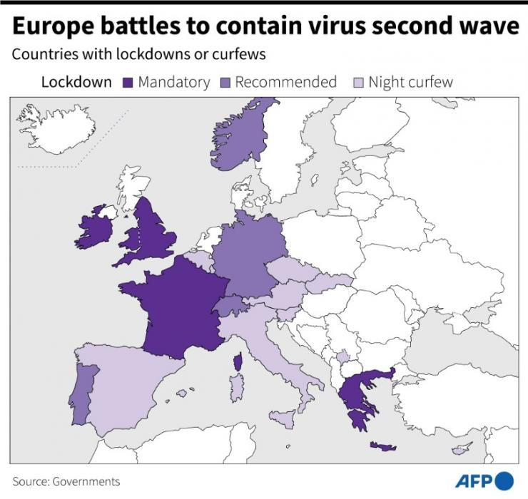 Europe battles to contain virus second wave